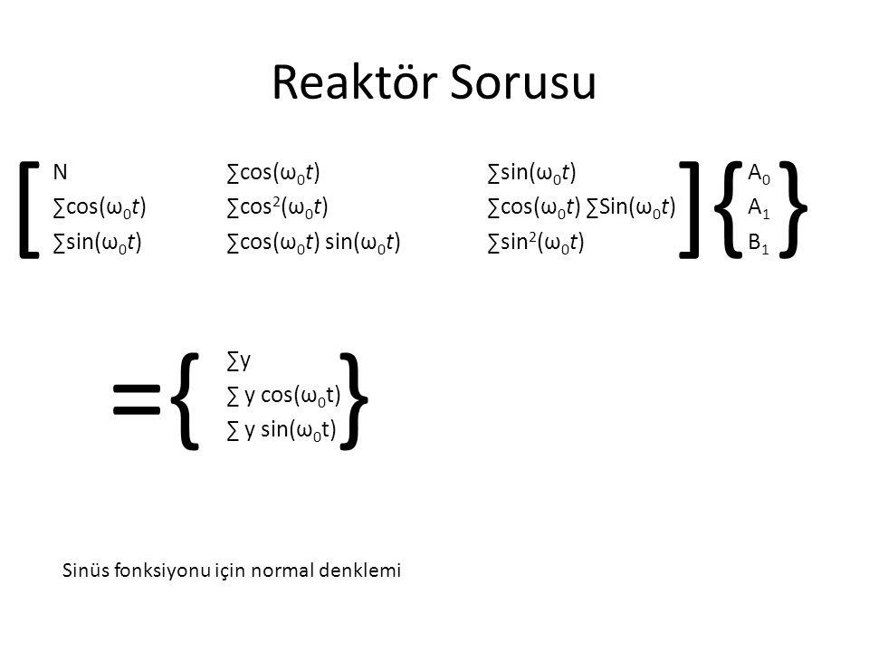 [ ]{ } ={ } Reaktör Sorusu N ∑cos(ω0t) ∑sin(ω0t) A0